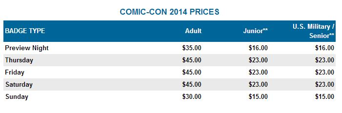 Badge Pricing for SDCC 2014