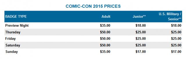 2015 prices