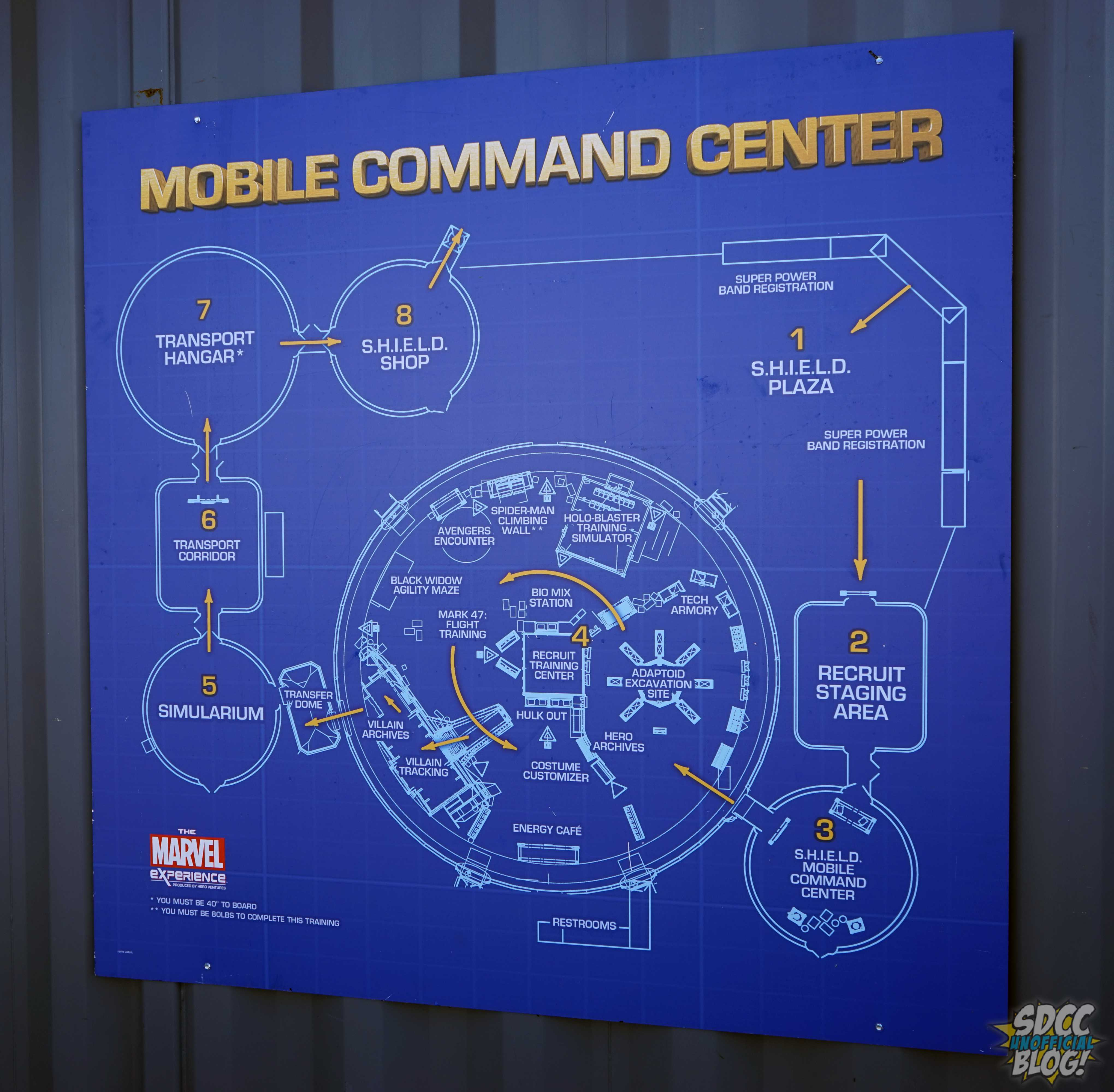 Marvel Experience Map